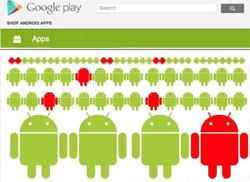 fake google play accounts spread malware